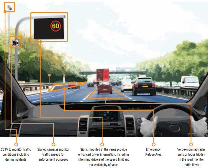smart-motorway-infrastructure
